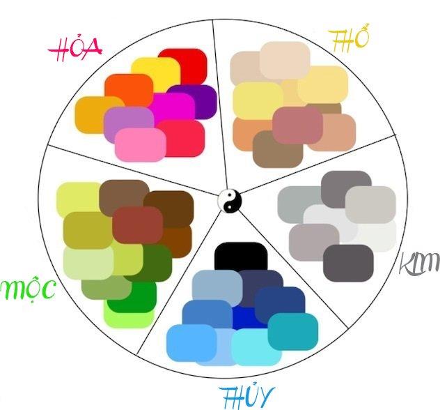 Xem mệnh chọn màu sắc tương hợp theo năm sinh